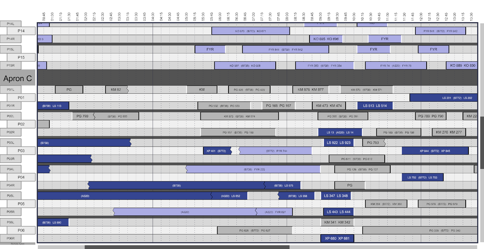 CAST Stand Allocation - Gantt Chart