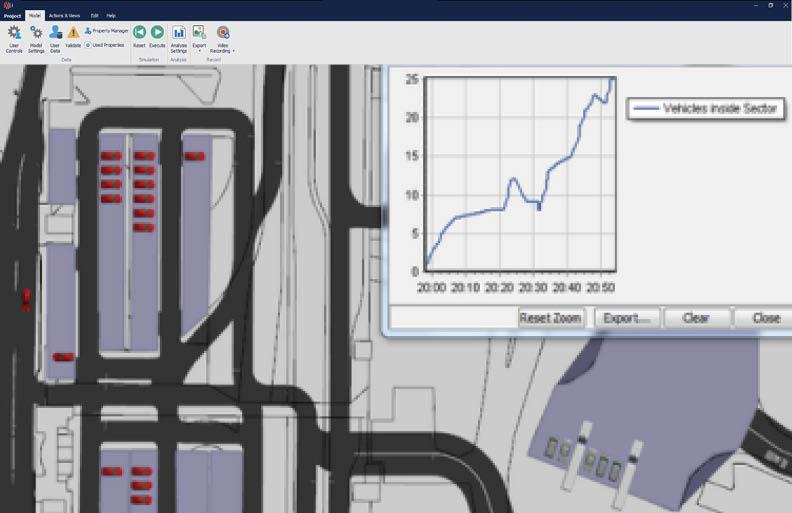 CAST Vehicle Landside Simulation and Analysis